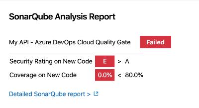 Failed Quality Gate